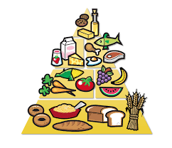 unhealthy food pyramid. Contemporary Food Food Pictures For Kids 1355507 License Personal Use In Unhealthy Pyramid A