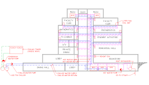 Carrier Pipe Sizing Chart Hvac Piping