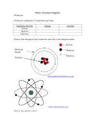 Atomic Structure Worksheet Atomic Structure Diagram Worksheet Atomic Structure Diagrams 8