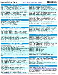 linux cheat sheet fedora 12 constantine reference cheat sheet