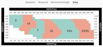 Shapermint Size Chart Sizing Help