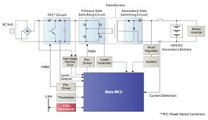 industrial battery charger wiring diagram industrial battery charger block diagram car wiring schematic diagram on industrial battery charger wiring diagram