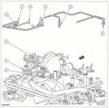 similiar 1997 ford f 150 hose schematic keywords ford f 150 engine diagram chevy truck wiring diagram 1995 ford f 150
