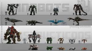 Transformers G1 Scale Chart Transformers Alternate Mode Chart All Michael Bay Transformers And Bumblebee Movie