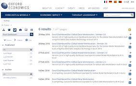 Excel Dashboard Dashboards For Excel Data Workstation Version 3 0 Aka