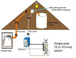 how to wire water heater with switches & timers 20 Amp Breaker Box Wiring Diagram 20 Amp Breaker Box Wiring Diagram #17 Basic Electrical Wiring Breaker Box