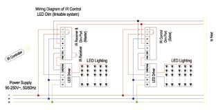 leds lux offer energy saving led lighting for office and commerce infared remote control dimmer for pwm dimmable led driver