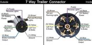 7 pin rv trailer wiring diagram images pin towing plug wiring 7 way rv trailer connector wiring diagram etrailer