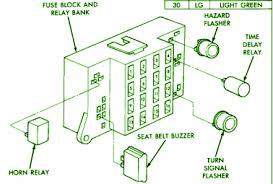 2005 crown victoria starter location wiring diagram for car engine 2001 audi a4 relay diagram furthermore 4 6l engine partment also harley davidson 2011 fuse location