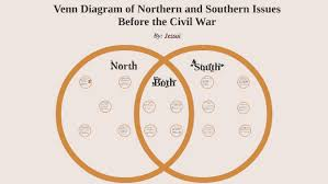 Venn Diagram Civil War Venn Diagram Of Northern And Southern Issues Before The Civi By J