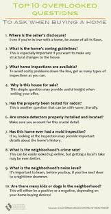 30 Questions You MUST Ask BEFORE buying a house