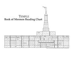 Book Of Mormon Reading Chart Printable Temple Book Of Mormon Reading Chart This Is The One Brandon