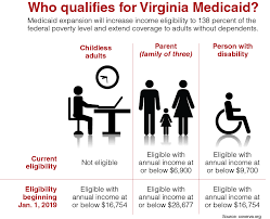 A Healthier State Virginia Business