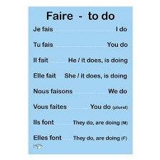 French Verb Chart Faire Buy French Verb Posters 7pk Tts International