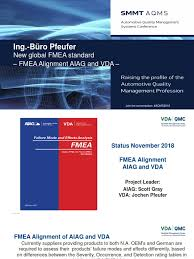 In excel next etc forward for n/a monitoring. Fmea Vda Pdf Pdf Reliability Engineering Verification And Validation