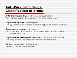 Drug Classification Chart Classification Of Drugs