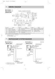 mitsubishi mini split wiring diagram mitsubishi mitsubishi msz wiring diagram mitsubishi discover your wiring on mitsubishi mini split wiring diagram