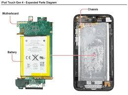 similiar ipod touch parts diagram keywords ipod touch parts diagram car parts and wiring diagram images