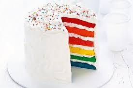 Super Food Ideas Birthday Cakes