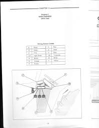 ford 555c backhoe wiring diagram wiring library fresh car ford 555 backhoe wiring electrical diagrams ford backhoe ford 555 backhoe