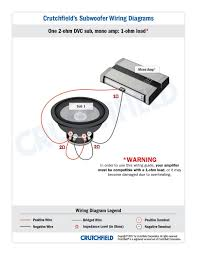 kicker cvr 12 2 ohm wiring kicker image wiring diagram kicker cvr 124 wiring diagram wiring diagram blog on kicker cvr 12 2 ohm wiring
