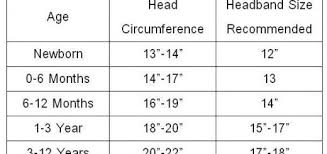 Newborn Headband Size Chart Best Picture Of Chart Anyimage Org
