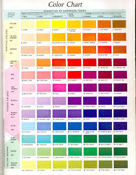 71 Rare Berger Color Code