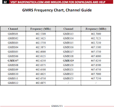 Gmrs V1 Gmrs Transceiver With Scanning Receiver User Manual