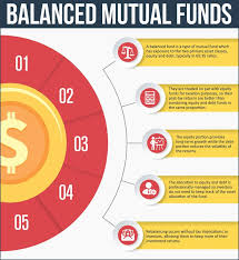 mutual fund accounting 14 best mutual funds images on pinterest investors wordpress and