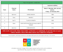 Trp Chart Of This Week Trp Ratings Week 5 The Kapil Sharma Show Back In Top 3