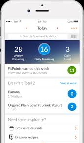 Weight Watchers Weekly Points Allowance Chart How Ww Weight Watchers Daily Weekly Smartpoints Work