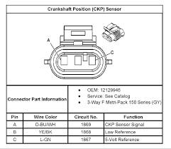 wiring diagram crankshaft position sensor wiring what color wires on crank position sensor corvetteforum on wiring diagram crankshaft position sensor