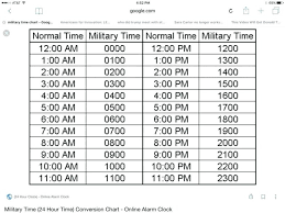 24hr Conversion Chart Military Time Minutes Online Charts Collection