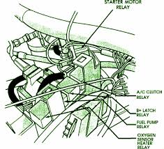 fuel pump relaycar wiring diagram page  1989 jeep c che starter fuse box diagram