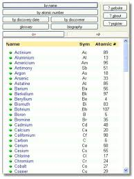 Periodic Table Chart Pdf Download Periodic Table Download