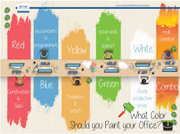 What Color Should you Paint your Office?