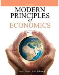 microeconomic essay ideas