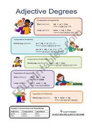 Adjective Degrees Esl Worksheet By Marta