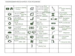 2006 bmw 525i fuse system diagram residential electrical symbols \u2022 2008 BMW 335I Fuse Box Diagram at 2006 Bmw 525i Fuse Box Diagram