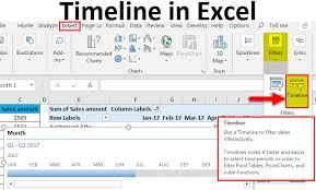 How To Prepare A Timeline Chart Timeline In Excel How To Create Timeline In Excel With