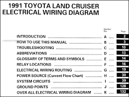 1991 toyota land cruiser wiring diagram manual original Toyota Land Cruiser Wiring Diagram Toyota Land Cruiser Wiring Diagram #28 1974 toyota land cruiser wiring diagram