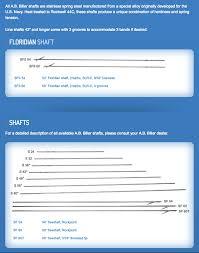 Speargun Shaft Charts Florida Freedivers