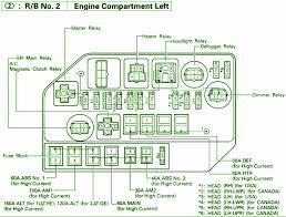 honda crv fuse box problems honda wiring diagrams