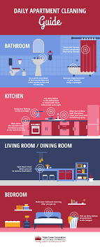 Apartment Cleaning Guide Apt Cleaning Checklist Triple Crown Corp