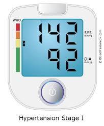 Your Blood Pressure Is 142 Over 92 Bloodpressureok Com