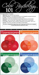 Psychology infographic & Advice Color Psychology and Meaning Infographic.  Image Description Color Psychology and Meaning Infographic
