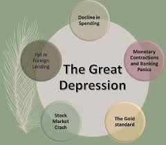 what were the causes of the great depression bohat ala causes of the great depression