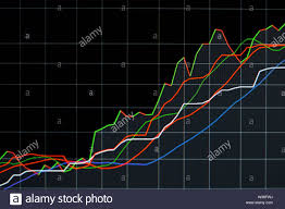 Chart Screen Financial Stock Market Graph Chart Investment Trading Stock
