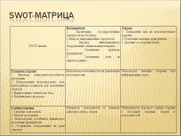 Дипломная презентация как выглядит презентация к диплому  swot матрица