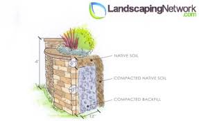Small Picture Designing Retaining Walls Stagger Wall Design 14